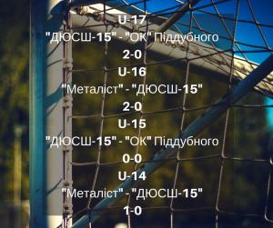 -ДЮСШ-15- -Оболонь- (2)