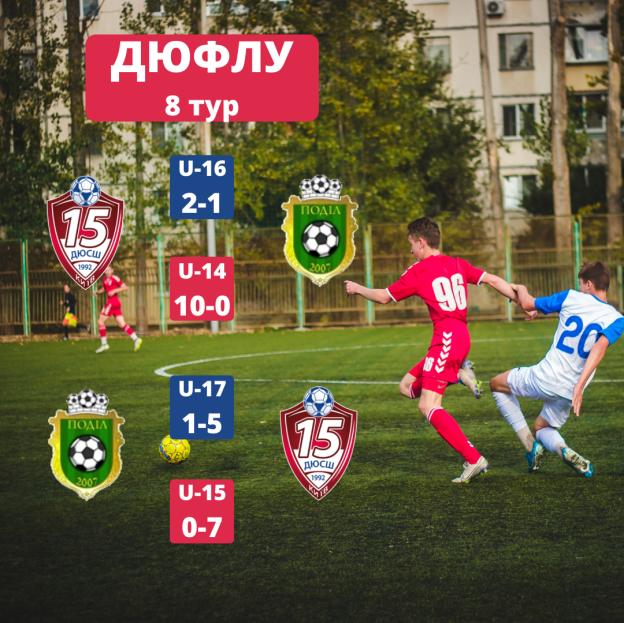 ДЮФЛУ 8 тур-2