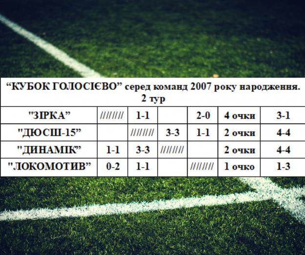 _Динамік_ - _ДЮСШ-15_ (3)
