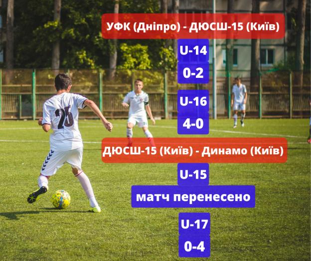 УФК (Дніпро) - ДЮСШ-15 (Київ)