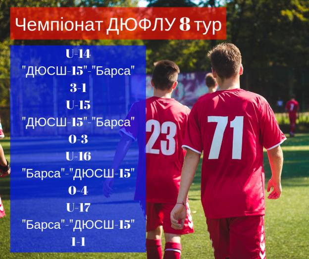 Чемпіонат ДЮФЛУ 7 тур