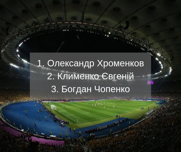 1. Олександр Хроменков 2. Клименко Євгеній